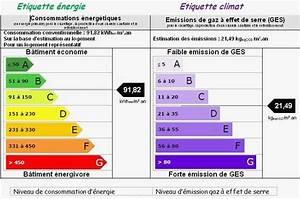 Classe Energie Maison : classe energie appartement c est quoi ~ Melissatoandfro.com Idées de Décoration