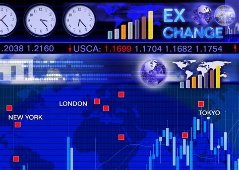 foreign currency trading get the most out of foreign exchange buying and selling