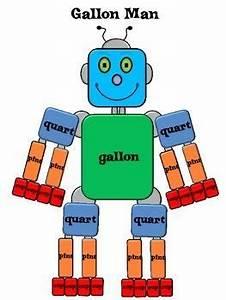 Cups Pints Quarts And Gallons Chart Gallon Man Gallon Man Homeschool Math Math Games For Kids