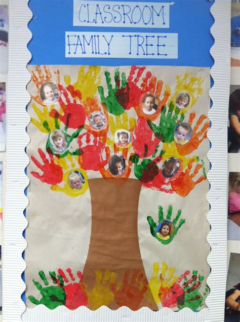 classroom family tree bulletin board great for pre k 393 | 97471a4e2668be087a23a5ed50a2b212