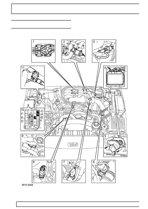 Wrg Range Rover Relay Diagram