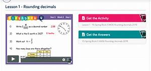 White Rose Maths Learning Instructions