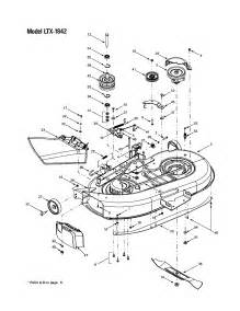 cub cadet electrical diagram of wiring cub cadet kohler wiring troy bilt ltx 1842 lawn tractor wiring diagram on cub cadet electrical diagram of wiring