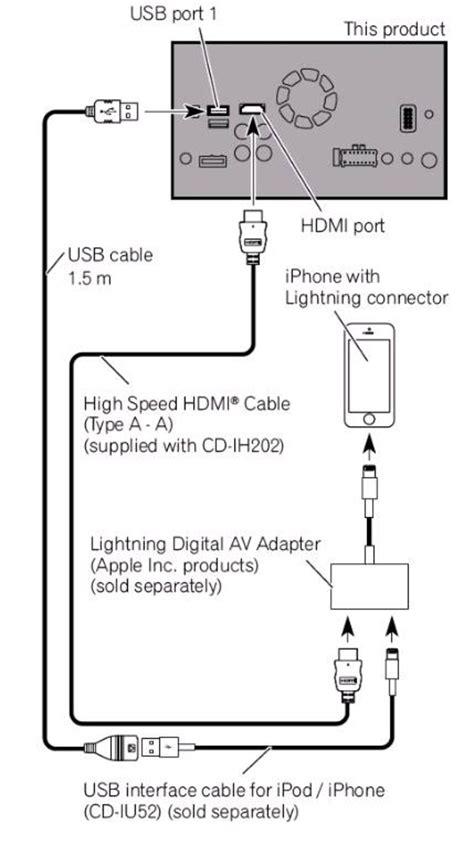 sph da120 appradio pioneer