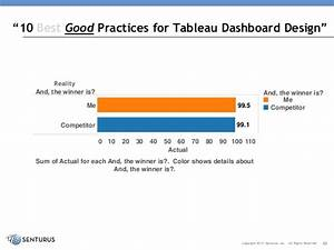 10 Best Practices for Tableau Dashboard Design: Data ...