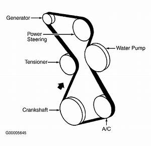 Diagram Of Serpentine Belt Routing  I Have A 1997 Grand