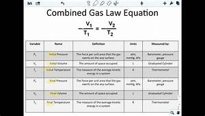 Lm Unit 9 Intro Boyles Charles  Gl Combined Gas Law