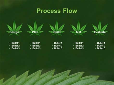 cannabis leaf powerpoint template