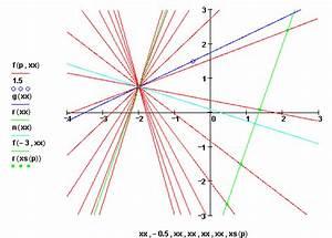Tank Verbrauch Berechnen : 1 stegreifaufgabe aus der mathematik 11wd ~ Themetempest.com Abrechnung