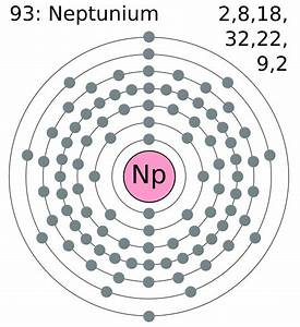 Dot Diagram Of Neptunium