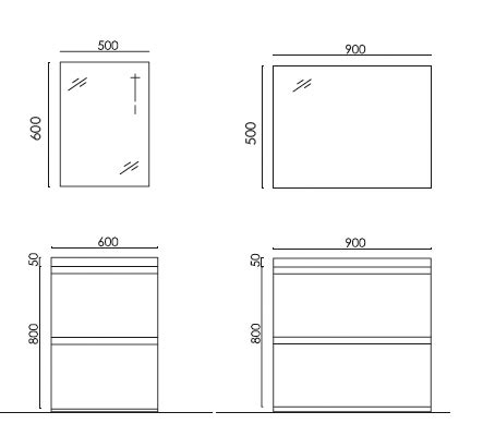 hauteur meuble salle de bain avec vasque carrelage salle de bain