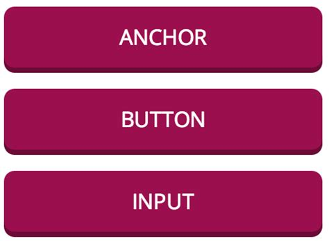 html input buttons the difference between anchors inputs and buttons