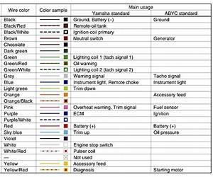 Yamaha Boat Light Wiring Harnes Diagram