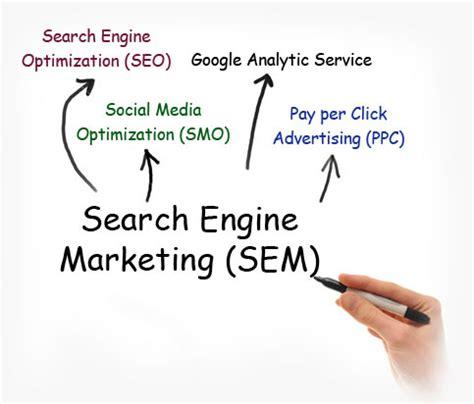 search engine marketing sem search engine marketing sem