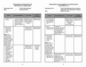 Compensation Requirements In Cover Letter Sss Citizens Charter