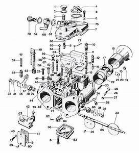 Weber Dcoe Carburetors