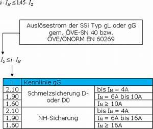 Spannungsabfall Kabel Berechnen : fein leitungsquerschnittstabelle zeitgen ssisch elektrische systemblockdiagrammsammlung ~ Themetempest.com Abrechnung