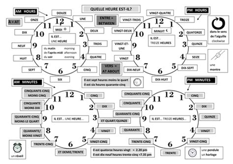 telling the time and dates in french by anyholland
