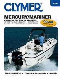 Mercury Mariner 75