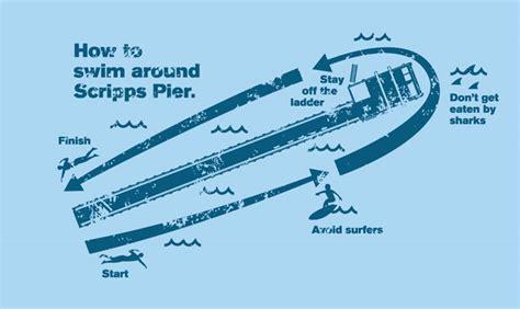 Matt Stenberg Design » Blog Archive » Pier Swim T-shirt