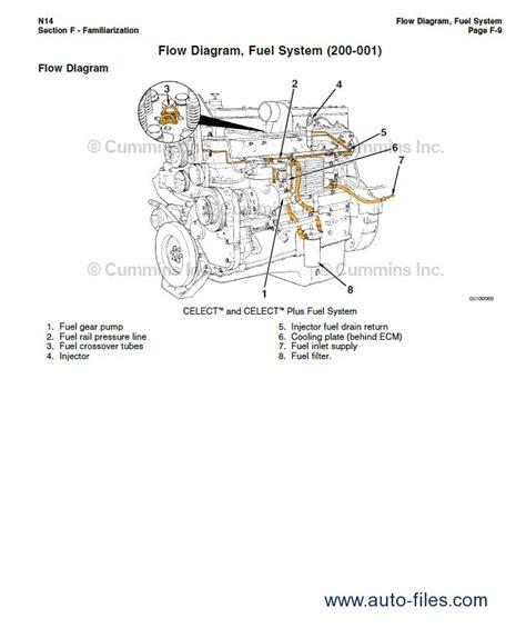 N14 Cummin Engine Diagram by Cummins N14 Base Engine Stc Celect Celect Plus Pdf