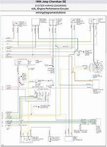 1994 Jeep Cherokee Se 4 0l Engine Performance Circuits Wiring Diagrams
