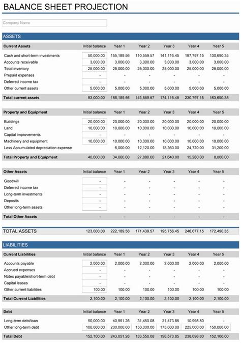 business plan template excel awesome  year financial plan