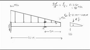 Finding Forces On Cantilever Beam