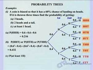 Maths - Probability Trees - Key Stage 4