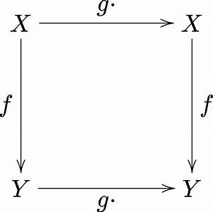 File Equivariant Commutative Diagram Png