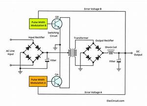 What Is Switching Power Supply Vs Linear  How Does It Work