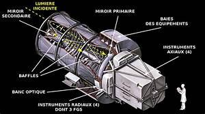 File:Hubble OTA french.jpg - Wikimedia Commons