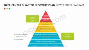 free data center disaster recovery plan pslides With data center disaster recovery plan template