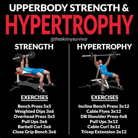 chest body strength workouts hypertrophy upper split workout exercises conditioning lower example routines gym gymguider calisthenics kettlebell using upperbody