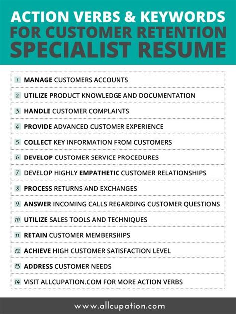 Powerful Resume Keywords by 25 Best Ideas About Sales Resume On