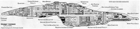 Starship Voyager Deck Plans by U S S Voyager Bridge Blueprints Website Of Takaloom