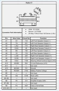1991 Chevy S10 Radio Wiring Diagram  U2013 Bestharleylinks Info