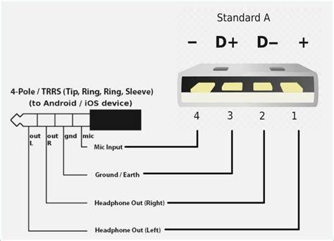 3 5 mm to usb wiring diagram vivresaville