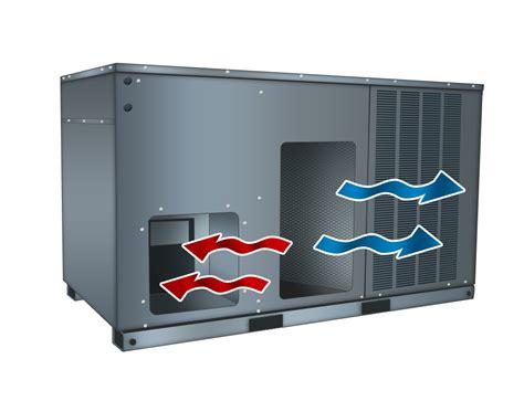 goodman a18 05 air handler wiring diagram 41 wiring goodman 4 ton horizontal package heat pump gph1448h41 installed ac for less