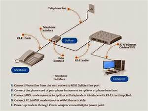 How A Router Works