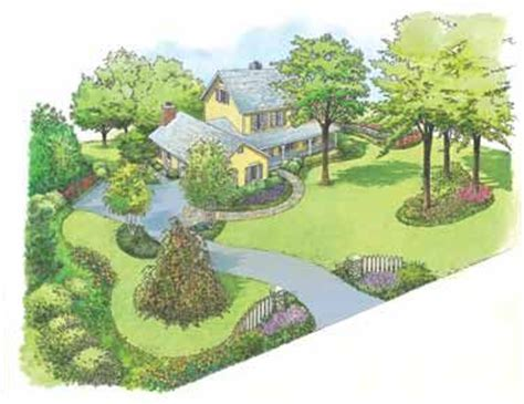landscape design pictures front of house plan best 20 farmhouse landscaping ideas on