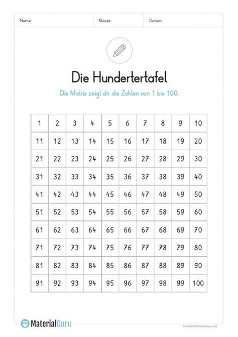 In dieser tabelle werden die feldinhalte erklärt und hilfen für die eingabe angezeigt. Kostenlose Arbeitsblätter und Übungen zum Thema Hundertertafel / Hunderterfeld für den Mathe ...
