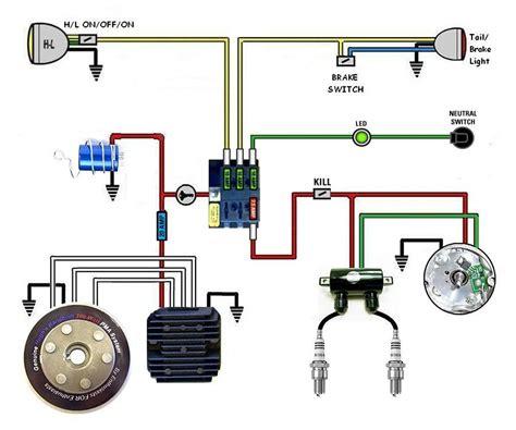 kick start    wiring diargam  dummies page