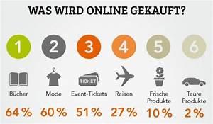 Nachrichten Shopping T Online De : online shopping was und wie deutschland im internet kauft infografik t3n ~ Buech-reservation.com Haus und Dekorationen