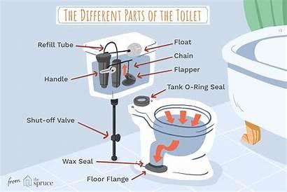 Toilet Parts Fill