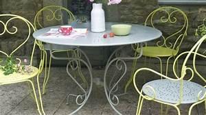 Repeindre du mobilier de jardin en plastique en pvc for Salon de jardin fer couleur