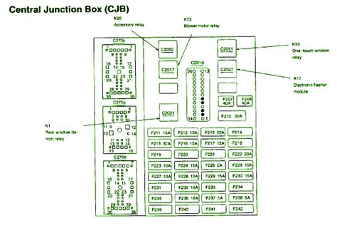Fuse Box 2000 Mercury by 2000 Mercury Fuse Box Diagram Circuit Wiring Diagrams