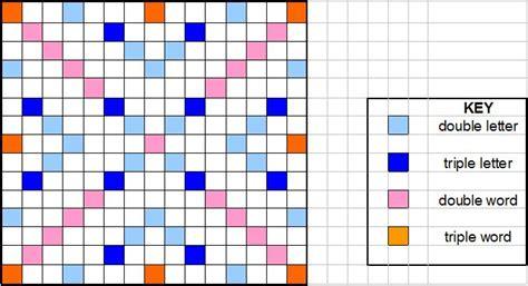 Youth Scrabble Beginners
