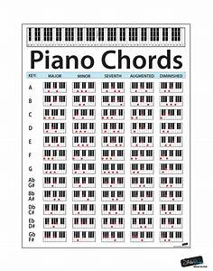 Piano Chord Chart Poster  Educational Handy Guide Chart