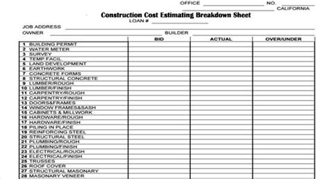 home building cost breakdown spreadsheet construction cost